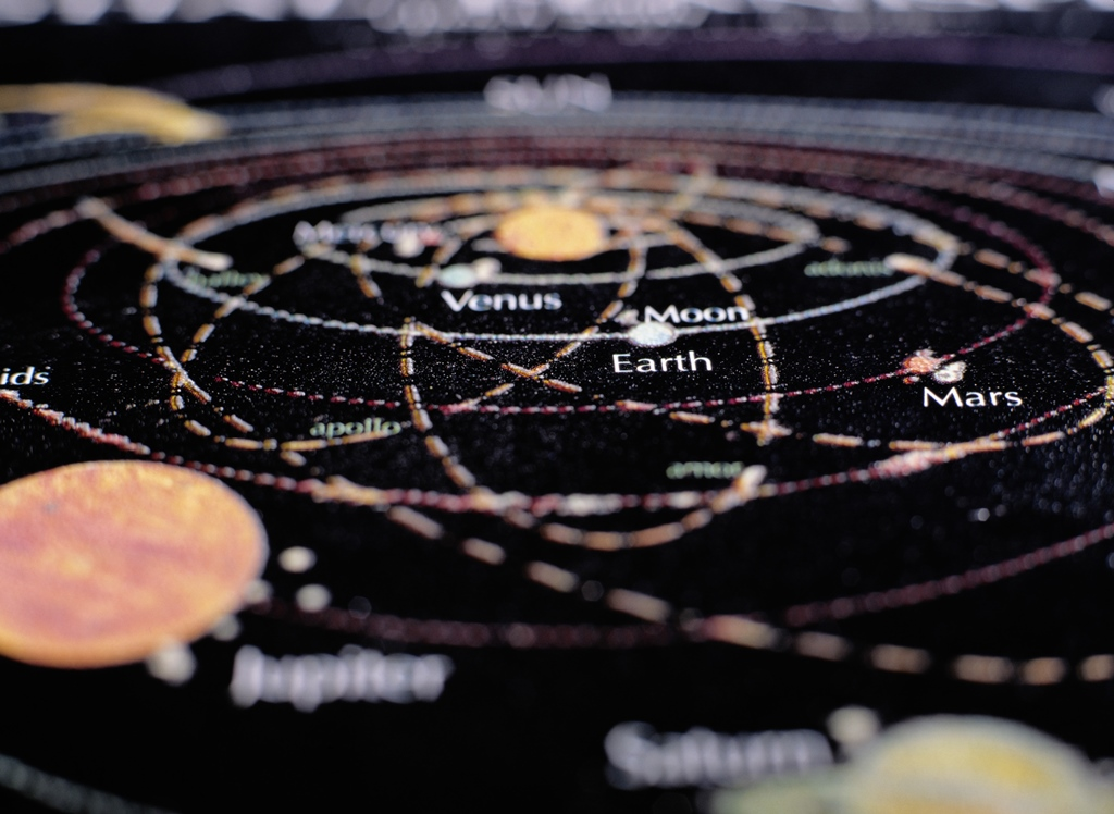 Detail of a Map of the Planets